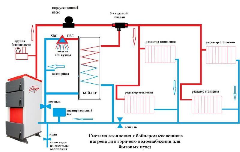 Электробойлер отопление своими руками 45